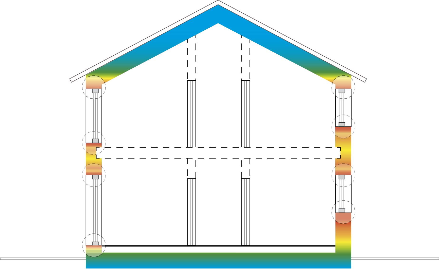 Mapa de calor de un edificio - Puentes térmicos