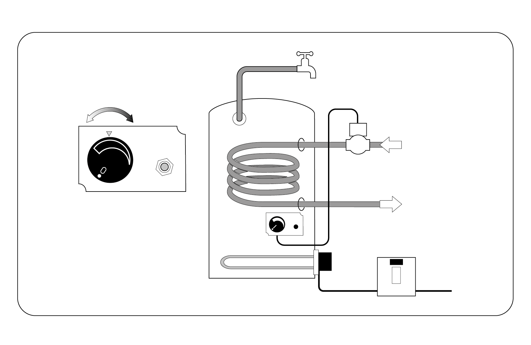 DHW Demand by instantaneous water heaters